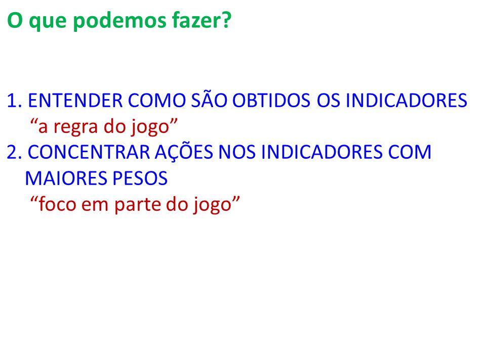 1. ENTENDER COMO SÃO OBTIDOS OS INDICADORES a regra do jogo 2.