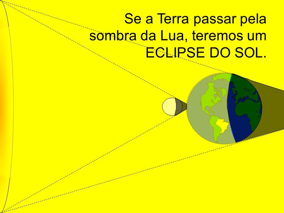 Se a Terra passar pela sombra da Lua, teremos um ECLIPSE DO SOL.