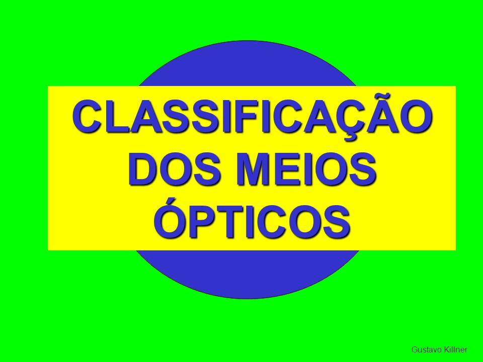 CLASSIFICAÇÃO DOS MEIOS ÓPTICOS Gustavo Killner