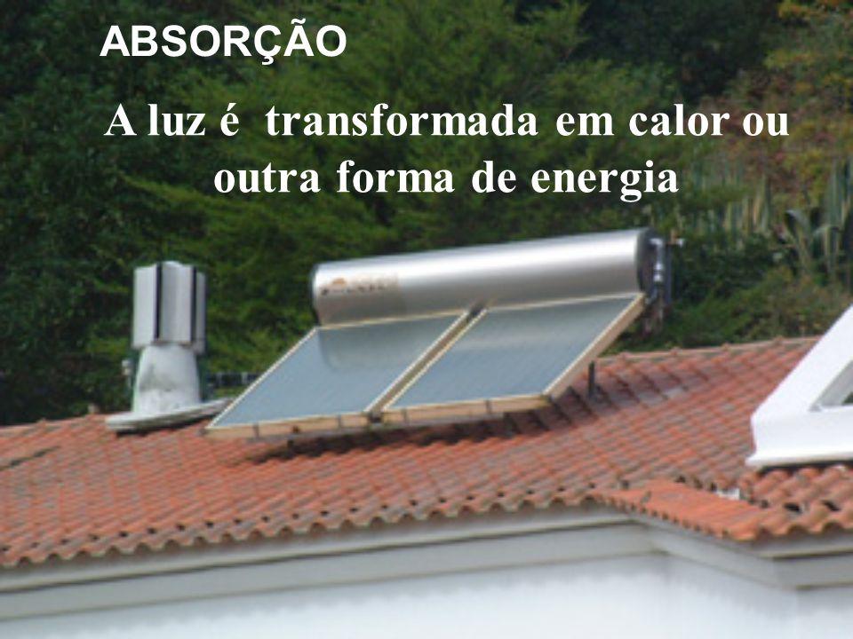ABSORÇÃO A luz é transformada em calor ou outra forma de energia