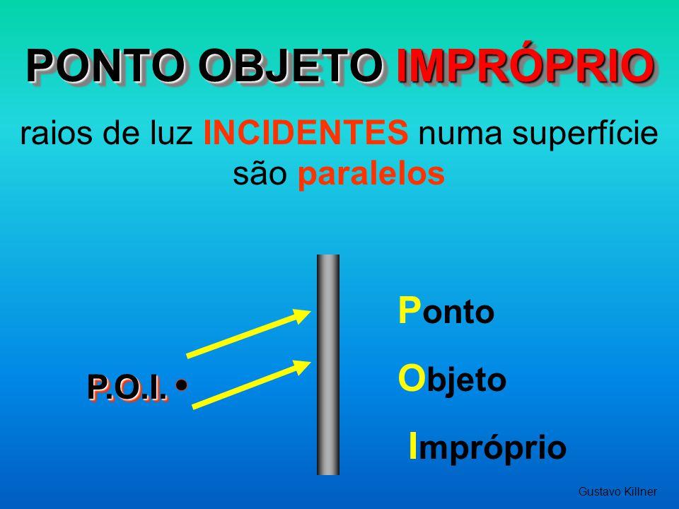 PONTO OBJETO IMPRÓPRIO raios de luz INCIDENTES numa superfície são paralelos P.O.I.P.O.I. P onto O bjeto I mpróprio Gustavo Killner