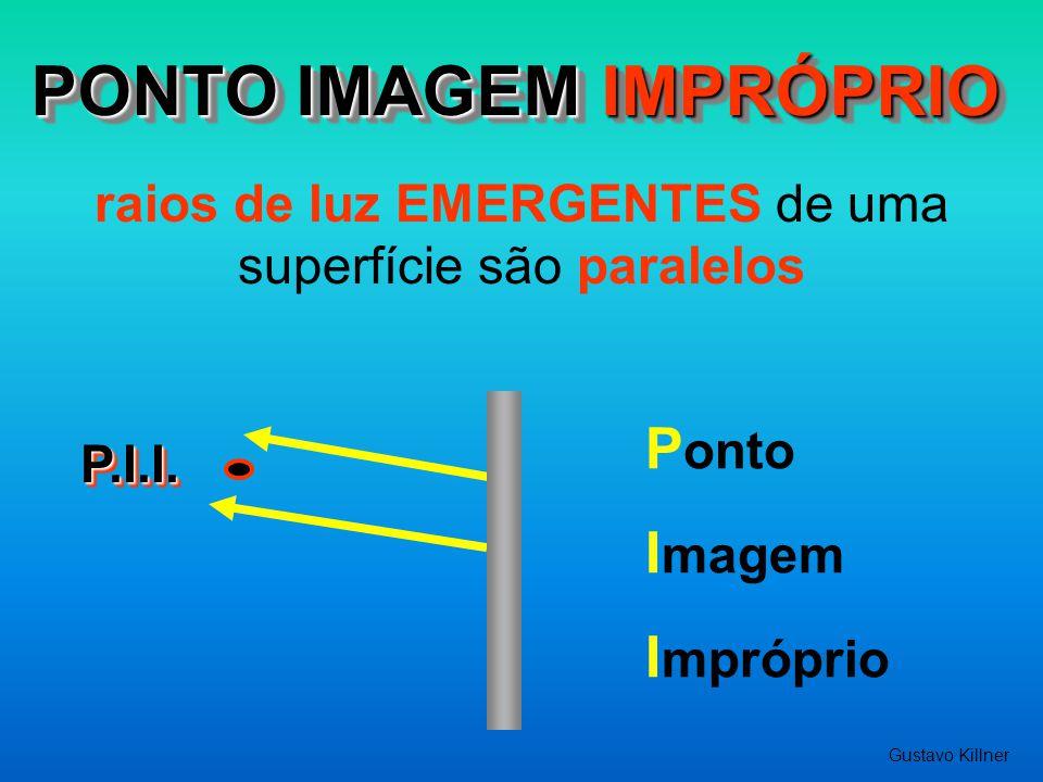 PONTO IMAGEM IMPRÓPRIO raios de luz EMERGENTES de uma superfície são paralelos P.I.I.P.I.I. P onto I magem I mpróprio Gustavo Killner