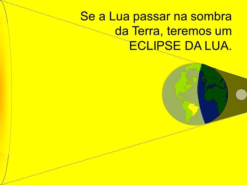 Se a Lua passar na sombra da Terra, teremos um ECLIPSE DA LUA.