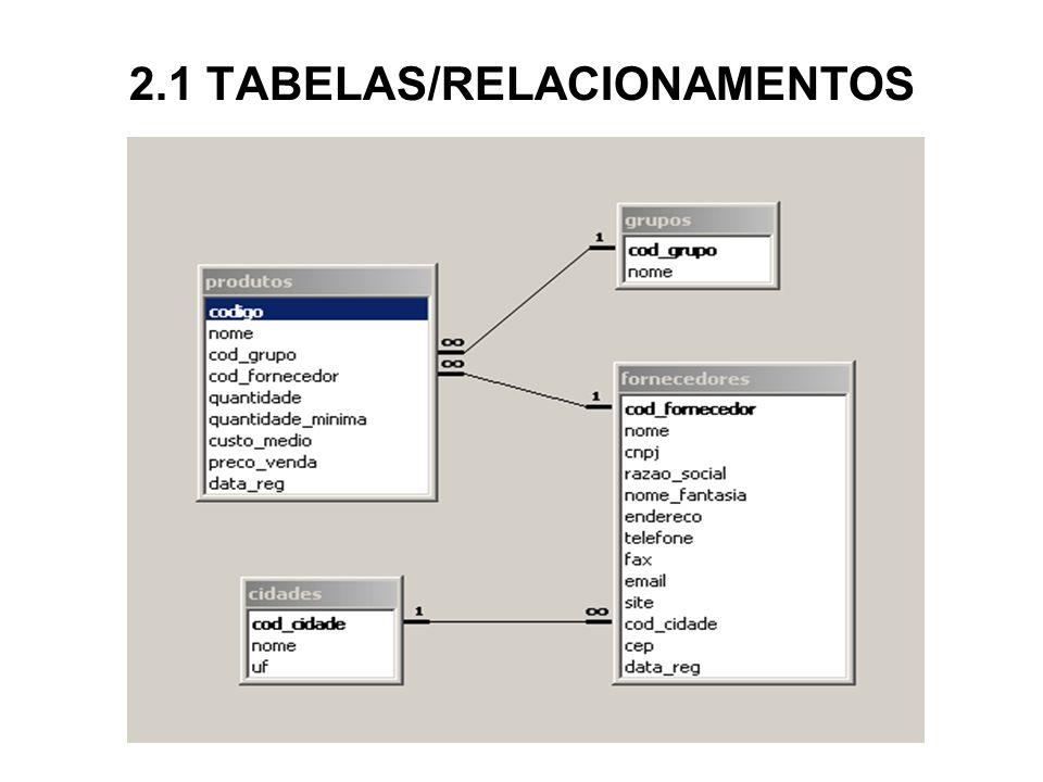 2.1 TABELAS/RELACIONAMENTOS