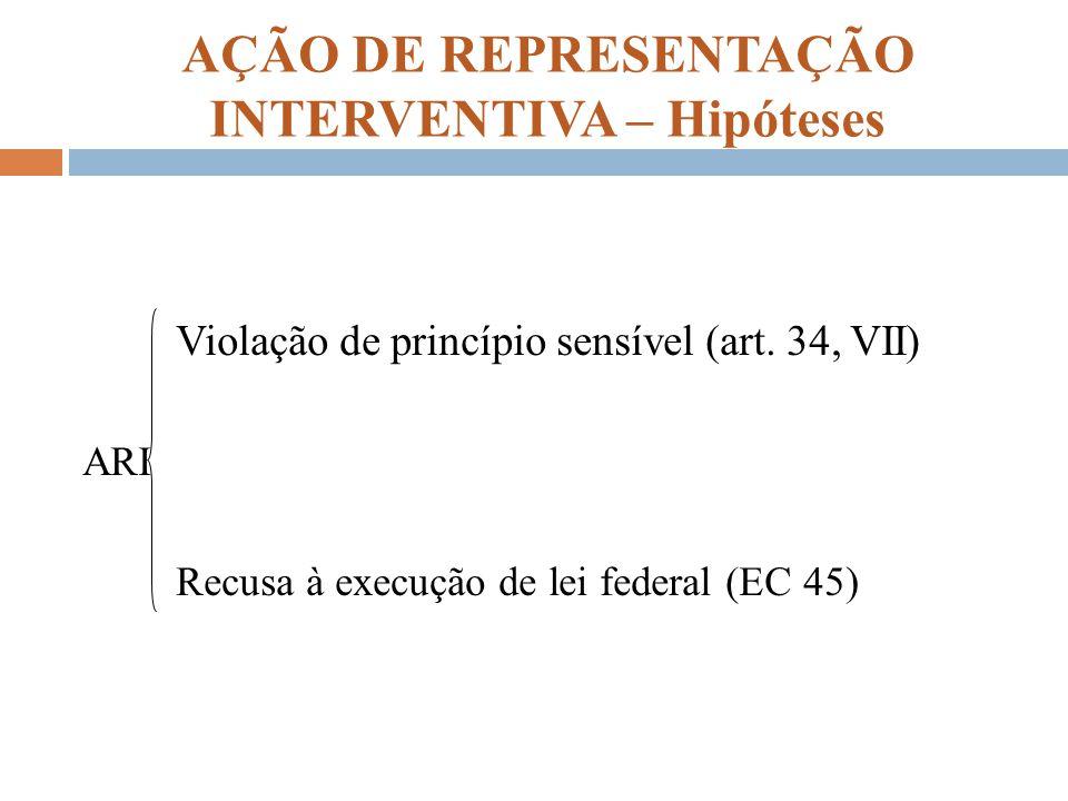 AÇÃO DE REPRESENTAÇÃO INTERVENTIVA – Hipóteses Violação de princípio sensível (art. 34, VII) ARI Recusa à execução de lei federal (EC 45)