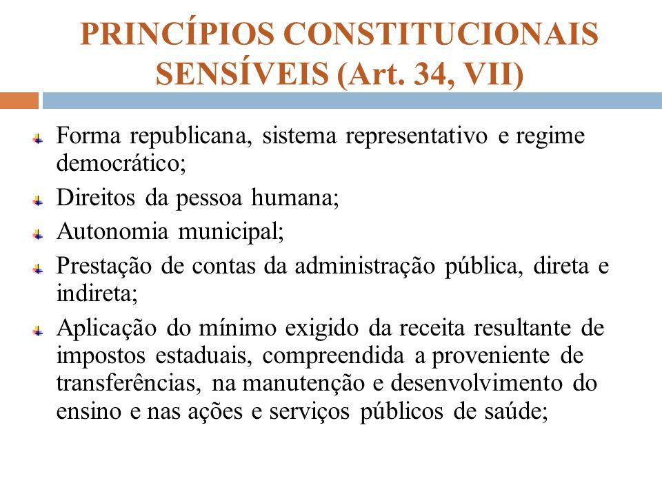 PRINCÍPIOS CONSTITUCIONAIS SENSÍVEIS (Art. 34, VII) Forma republicana, sistema representativo e regime democrático; Direitos da pessoa humana; Autonom