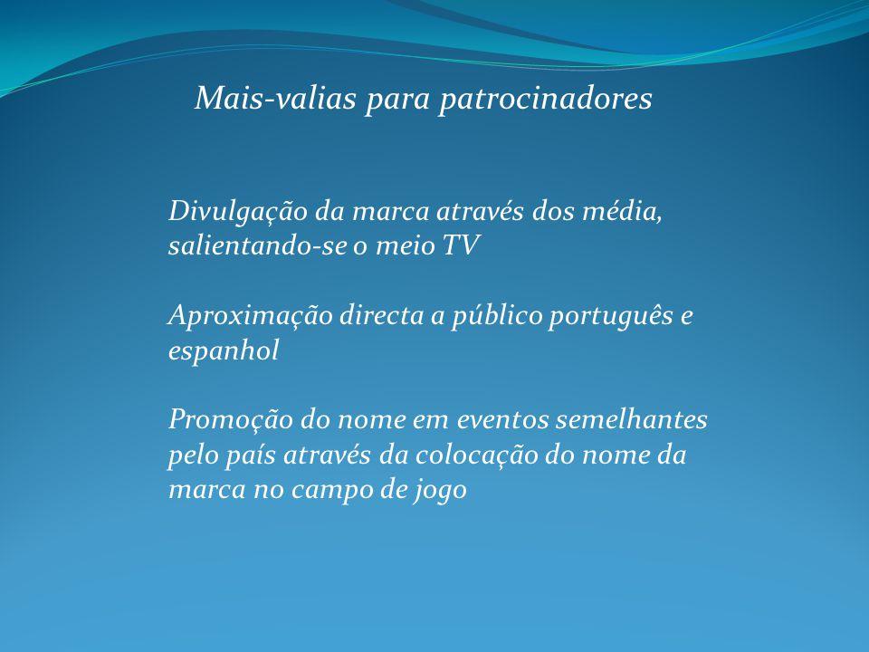 Mais-valias para patrocinadores Divulgação da marca através dos média, salientando-se o meio TV Aproximação directa a público português e espanhol Promoção do nome em eventos semelhantes pelo país através da colocação do nome da marca no campo de jogo