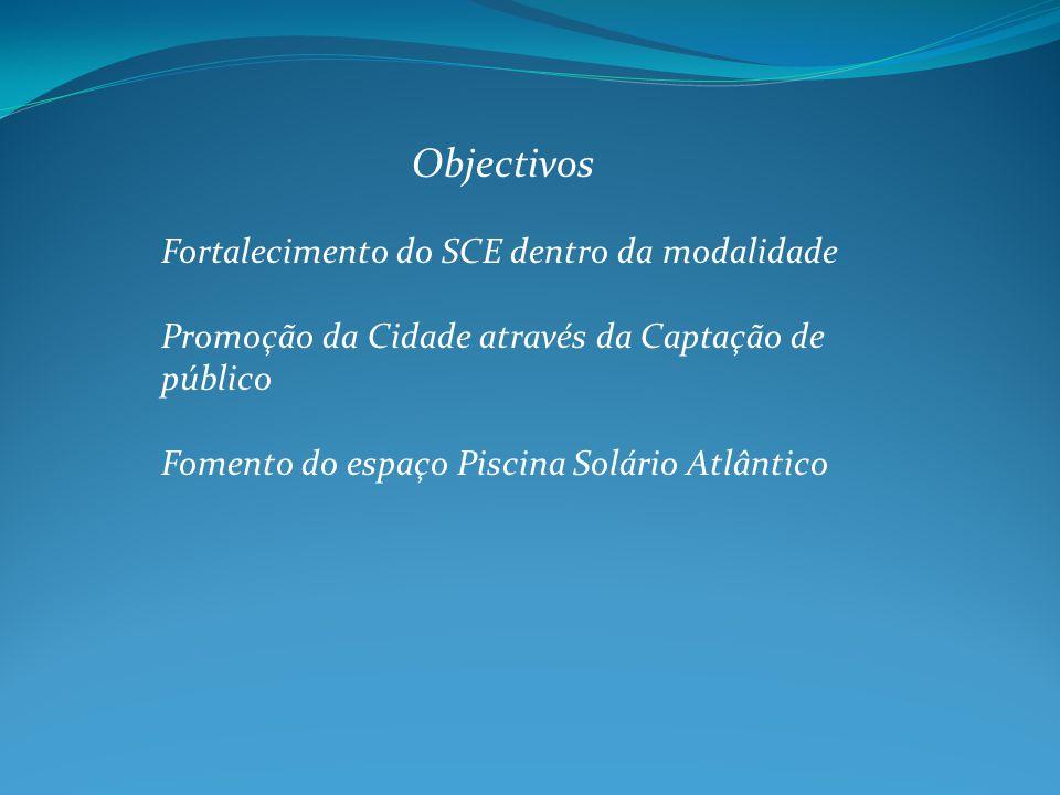 Objectivos Fortalecimento do SCE dentro da modalidade Promoção da Cidade através da Captação de público Fomento do espaço Piscina Solário Atlântico