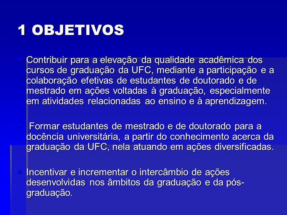 1 OBJETIVOS Contribuir para a elevação da qualidade acadêmica dos cursos de graduação da UFC, mediante a participação e a colaboração efetivas de estudantes de doutorado e de mestrado em ações voltadas à graduação, especialmente em atividades relacionadas ao ensino e à aprendizagem.