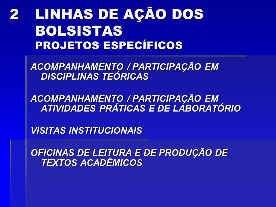 2LINHAS DE AÇÃO DOS BOLSISTAS PROJETOS ESPECÍFICOS ACOMPANHAMENTO / PARTICIPAÇÃO EM DISCIPLINAS TEÓRICAS ACOMPANHAMENTO / PARTICIPAÇÃO EM ATIVIDADES PRÁTICAS E DE LABORATÓRIO VISITAS INSTITUCIONAIS OFICINAS DE LEITURA E DE PRODUÇÃO DE TEXTOS ACADÊMICOS