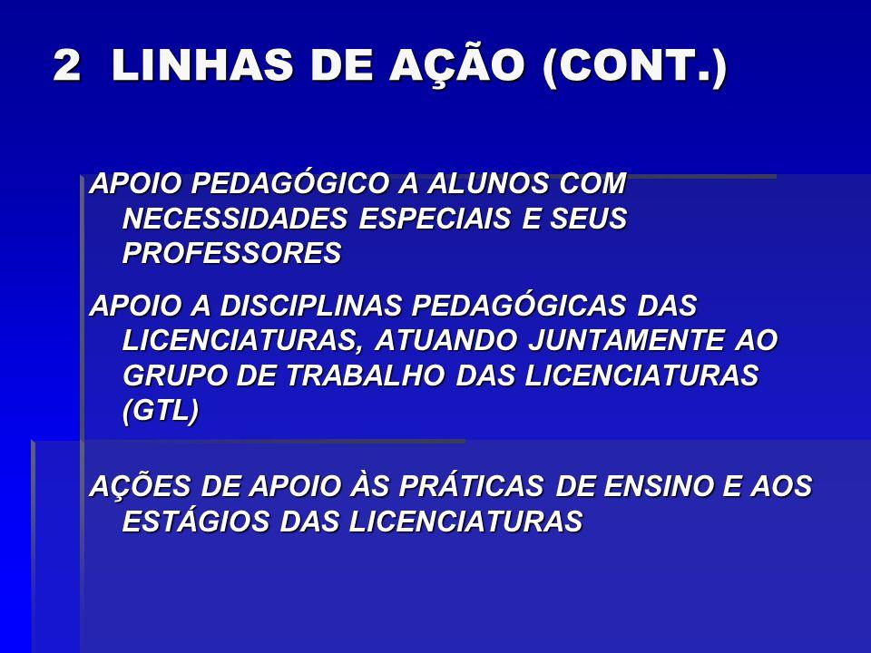 2 LINHAS DE AÇÃO (CONT.) APOIO PEDAGÓGICO A ALUNOS COM NECESSIDADES ESPECIAIS E SEUS PROFESSORES APOIO A DISCIPLINAS PEDAGÓGICAS DAS LICENCIATURAS, ATUANDO JUNTAMENTE AO GRUPO DE TRABALHO DAS LICENCIATURAS (GTL) AÇÕES DE APOIO ÀS PRÁTICAS DE ENSINO E AOS ESTÁGIOS DAS LICENCIATURAS