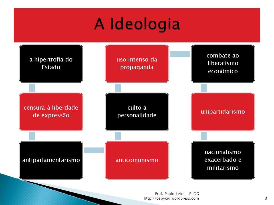 Prof. Paulo Leite - BLOG http://ospyciu.wordpress.com14