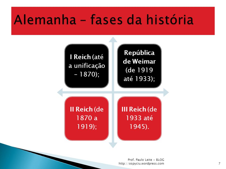 1919 – o tratado de Versalhes 1921 fundação do Partido Nazista 1923 o Putsch de Munique Hitler na cadeia e o Mein Kampf 1924 – 1929 recuperação $ e estabilidade Crise de 29 Prof.