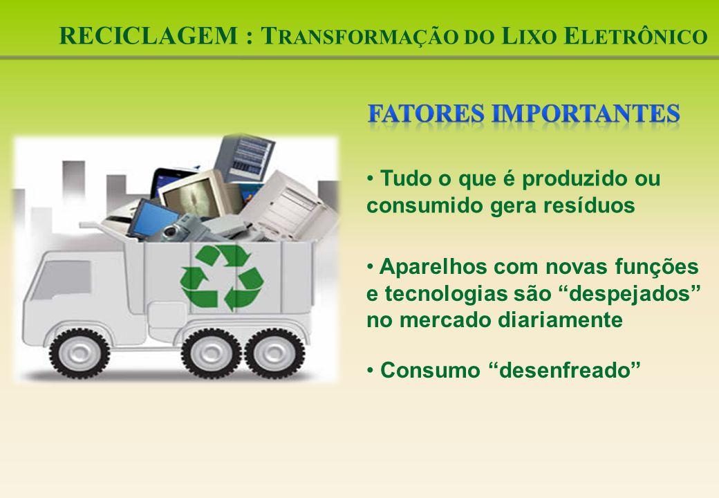 RECICLAGEM : T RANSFORMAÇÃO DO L IXO E LETRÔNICO Tudo o que é produzido ou consumido gera resíduos Aparelhos com novas funções e tecnologias são despejados no mercado diariamente Consumo desenfreado
