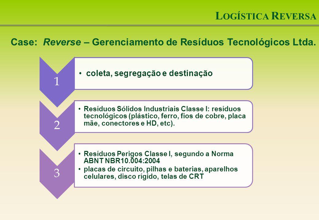 L OGÍSTICA R EVERSA Case: Reverse – Gerenciamento de Resíduos Tecnológicos Ltda.