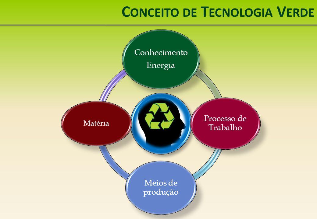 C OMPUTAÇÃO V ERDE O termo Computação verde tem sido utilizado para o estudo e práticas do uso eficiente de recursos computacionais Criar ações de responsabilidade corporativa no intuito de promover a redução de consumo energético, desenvolvimento de sistemas e componentes de baixo consumo