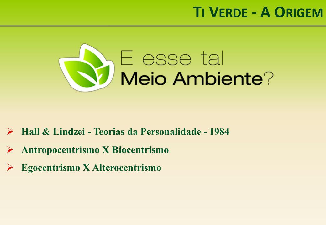 T I V ERDE – A O RIGEM Até meados dos anos 70 - Proteção ambiental e Desenvolvimento TOTALMENTE antagônicos 1970/1990 - Origem do movimento ambientalista 1990 - Ambientalismo empresarial