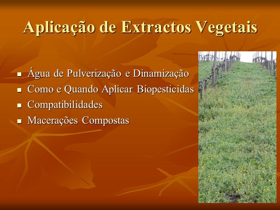 Aplicação de Extractos Vegetais Água de Pulverização e Dinamização Água de Pulverização e Dinamização Como e Quando Aplicar Biopesticidas Como e Quand