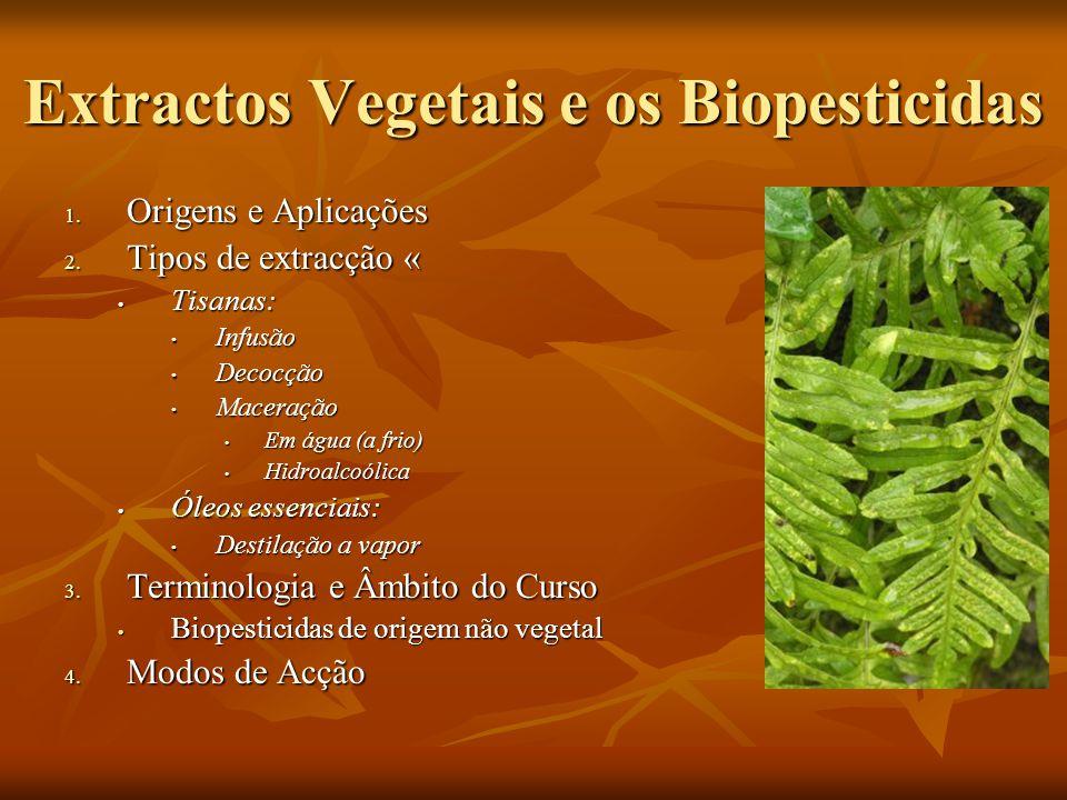 Extractos Vegetais e os Biopesticidas 1. Origens e Aplicações 2. Tipos de extracção « Tisanas: Tisanas: Infusão Infusão Decocção Decocção Maceração Ma