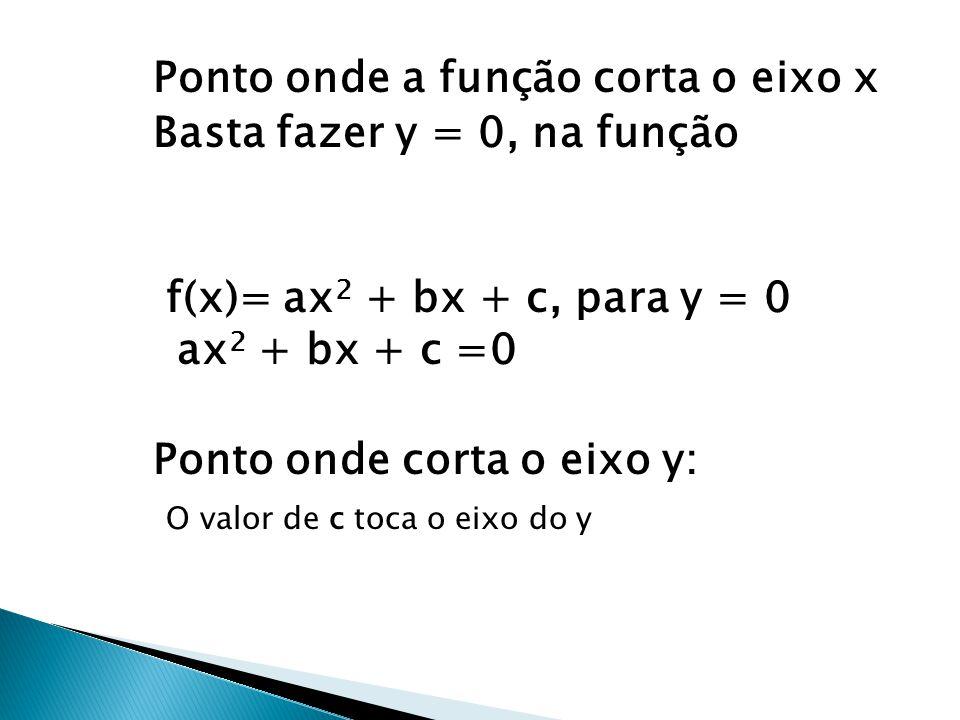 Ponto onde a função corta o eixo x Basta fazer y = 0, na função f(x)= ax 2 + bx + c, para y = 0 ax 2 + bx + c =0 Ponto onde corta o eixo y: O valor de