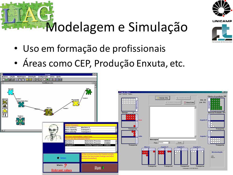 Gestão Empresarial Gestão de projetos – PMI Gestão de processos – CMMI – ISO Melhoria de processos – Lean – Six Sigma