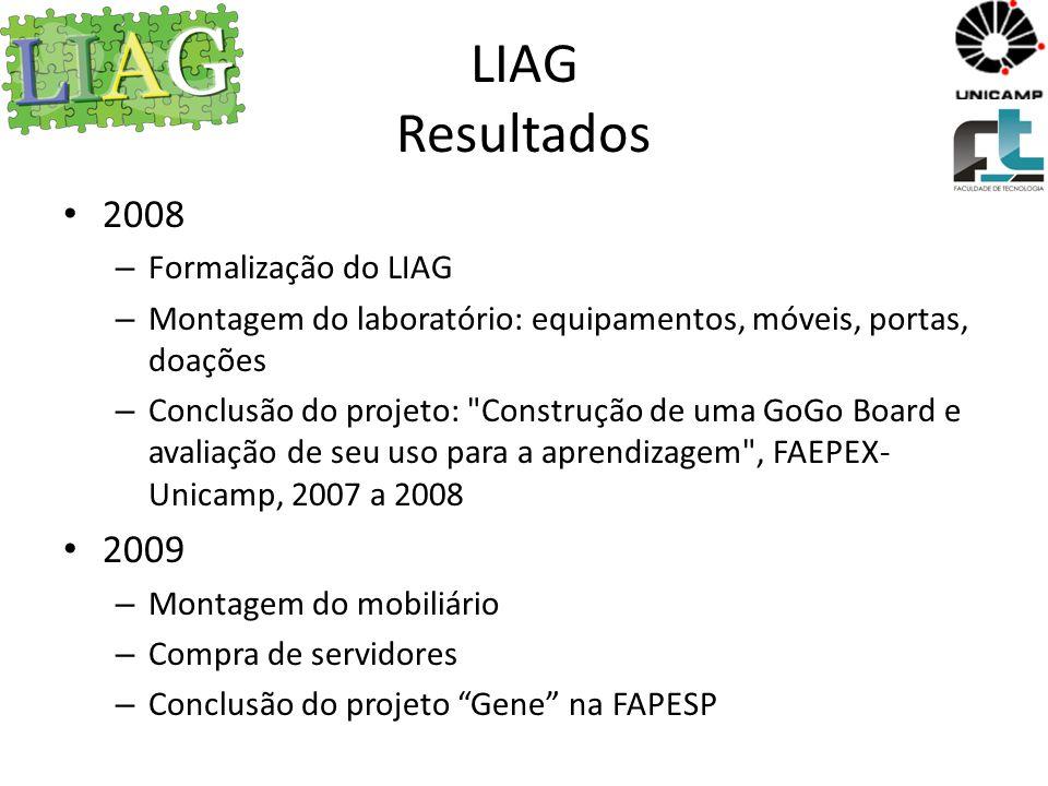LIAG Resultados 2008 – Artigos publicados Henrique M.