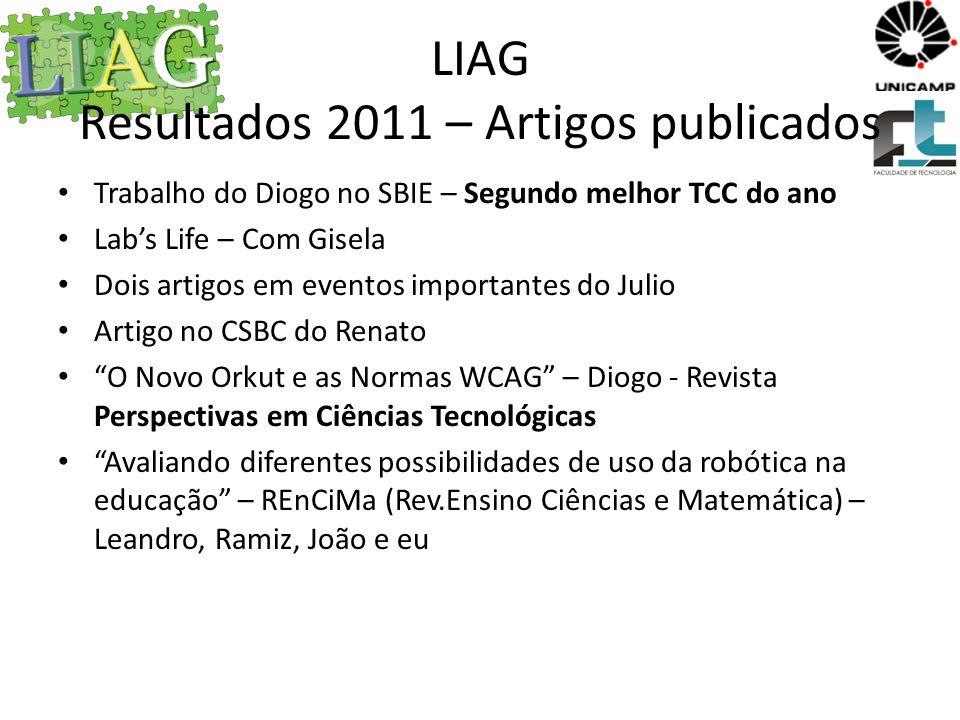 LIAG Resultados 2008 – IC terminados Marcos Pedro Miguel de Lima.