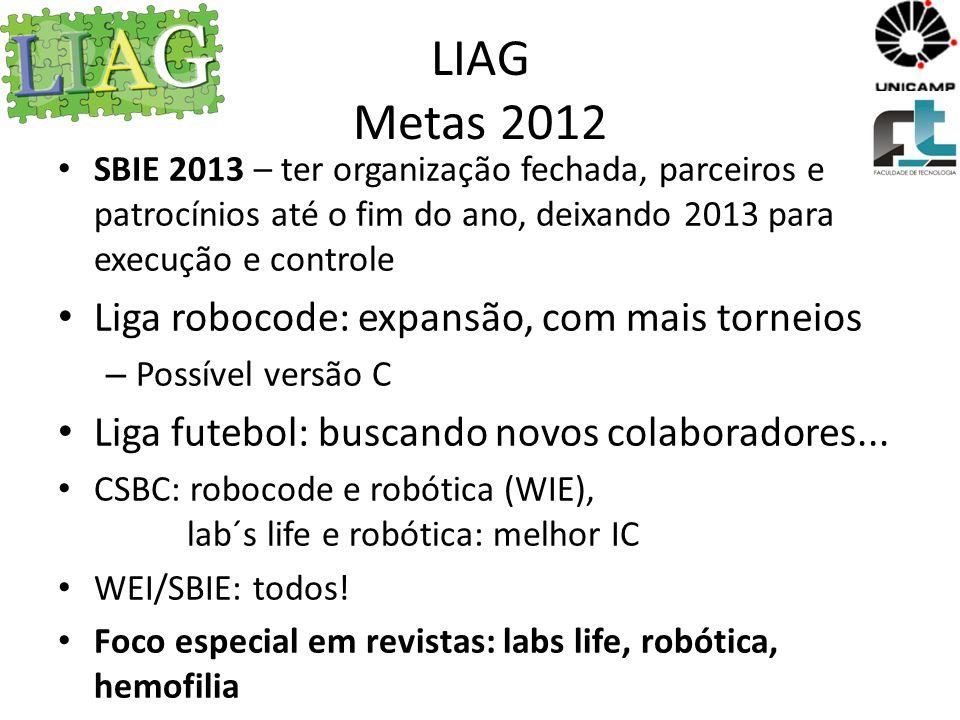 LIAG Metas 2012 Expansão da robótica para níveis fundamental e médio - Ana Atrair novos alunos para IC e mestrado Projeto de fomento: FAPESP, CNPq, UNICAMP, etc.
