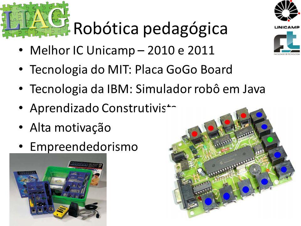 Modelagem e Simulação Uso em formação de profissionais Áreas como CEP, Produção Enxuta, etc.