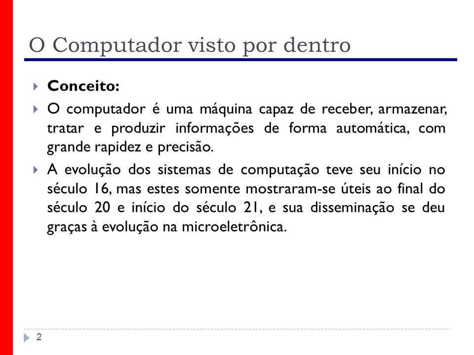 2 O Computador visto por dentro Conceito: O computador é uma máquina capaz de receber, armazenar, tratar e produzir informações de forma automática, com grande rapidez e precisão.