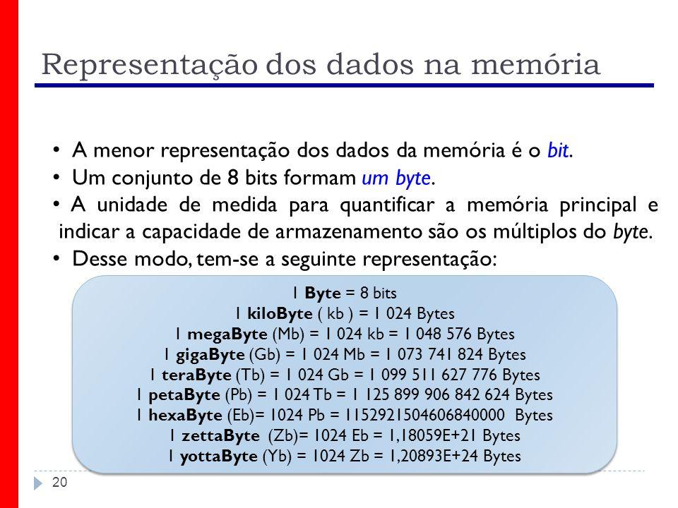 Representação dos dados na memória 20 A menor representação dos dados da memória é o bit. Um conjunto de 8 bits formam um byte. A unidade de medida pa