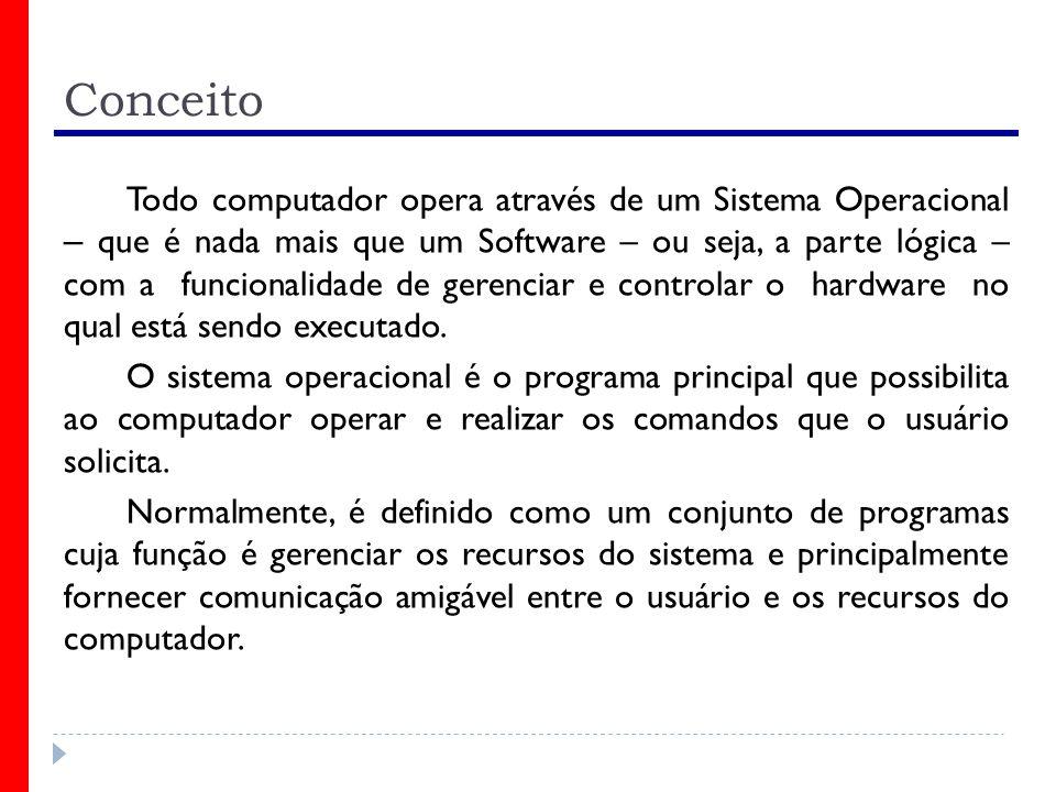 Todo computador opera através de um Sistema Operacional – que é nada mais que um Software – ou seja, a parte lógica – com a funcionalidade de gerencia