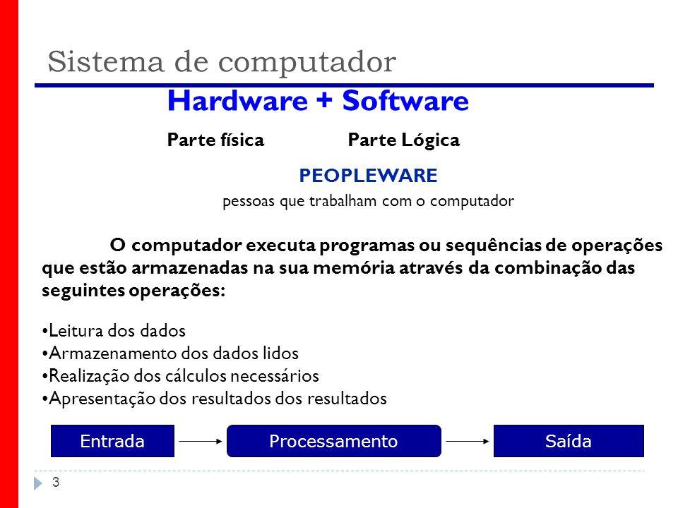 3 O computador executa programas ou sequências de operações que estão armazenadas na sua memória através da combinação das seguintes operações: Leitur