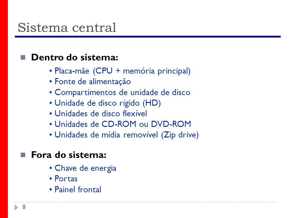 Sistema central 9 Dentro do sistema: Fora do sistema: Placa-mãe (CPU + memória principal) Fonte de alimentação Compartimentos de unidade de disco Unidade de disco rígido (HD) Unidades de disco flexível Unidades de CD-ROM ou DVD-ROM Unidades de mídia removível (Zip drive) Chave de energia Portas Painel frontal