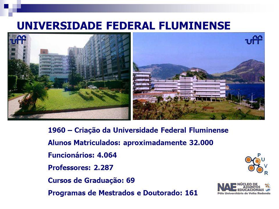 UNIVERSIDADE FEDERAL FLUMINENSE 1960 – Criação da Universidade Federal Fluminense Alunos Matriculados: aproximadamente 32.000 Funcionários: 4.064 Prof