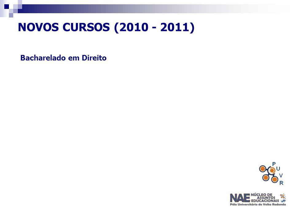 NOVOS CURSOS (2010 - 2011) Bacharelado em Direito