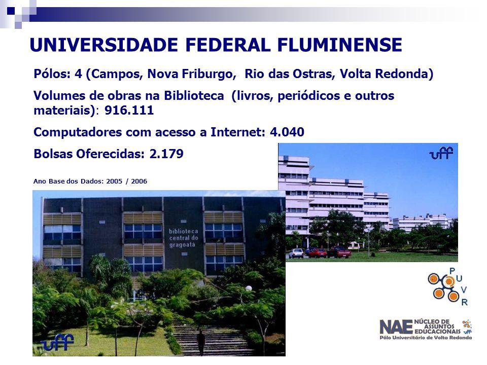 CONTATOS ENDEREÇO Pólo Universitário de Volta Redonda Av.