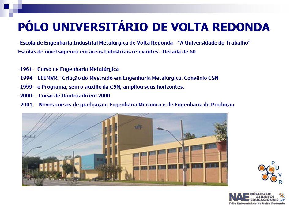 PÓLO UNIVERSITÁRIO DE VOLTA REDONDA -Escola de Engenharia Industrial Metalúrgica de Volta Redonda - A Universidade do Trabalho Escolas de nível superi