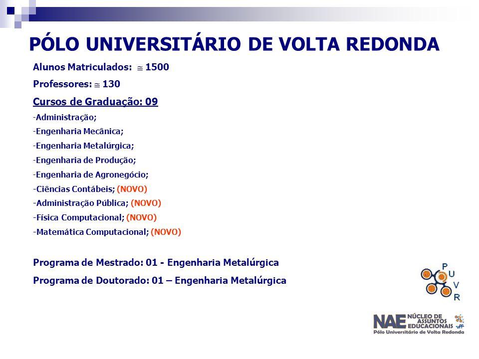PÓLO UNIVERSITÁRIO DE VOLTA REDONDA Alunos Matriculados: 1500 Professores: 130 Cursos de Graduação: 09 -Administração; -Engenharia Mecânica; -Engenhar