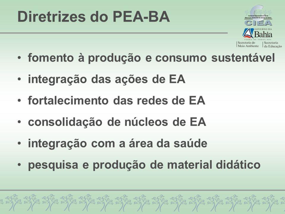 Diretrizes do PEA-BA fomento à produção e consumo sustentável integração das ações de EA fortalecimento das redes de EA consolidação de núcleos de EA integração com a área da saúde pesquisa e produção de material didático