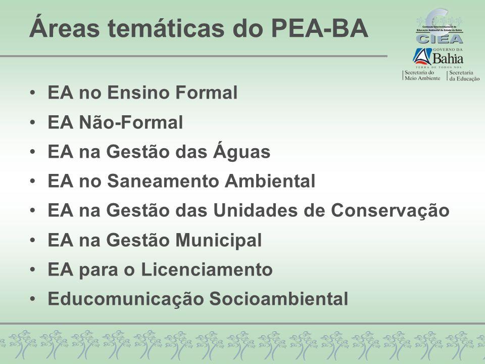 Áreas temáticas do PEA-BA EA no Ensino Formal EA Não-Formal EA na Gestão das Águas EA no Saneamento Ambiental EA na Gestão das Unidades de Conservação EA na Gestão Municipal EA para o Licenciamento Educomunicação Socioambiental