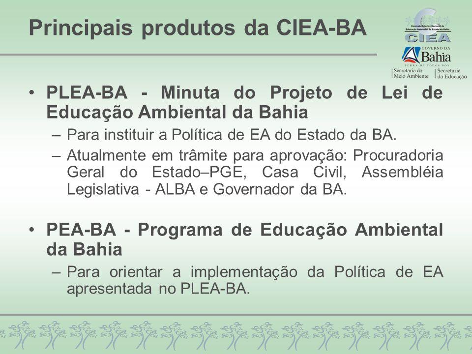 Principais produtos da CIEA-BA PLEA-BA - Minuta do Projeto de Lei de Educação Ambiental da Bahia –Para instituir a Política de EA do Estado da BA. –At