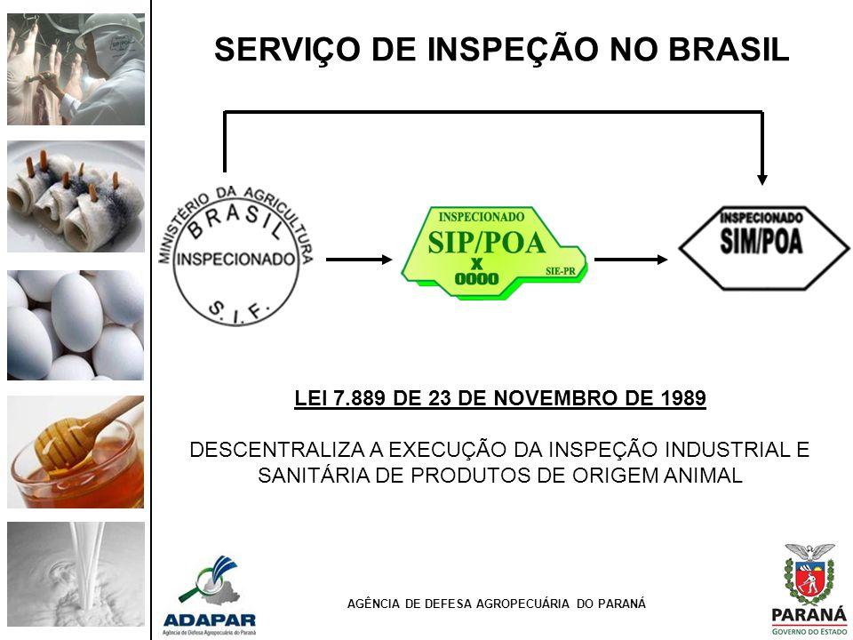 SERVIÇO DE INSPEÇÃO NO BRASIL LEI 7.889 DE 23 DE NOVEMBRO DE 1989 DESCENTRALIZA A EXECUÇÃO DA INSPEÇÃO INDUSTRIAL E SANITÁRIA DE PRODUTOS DE ORIGEM AN
