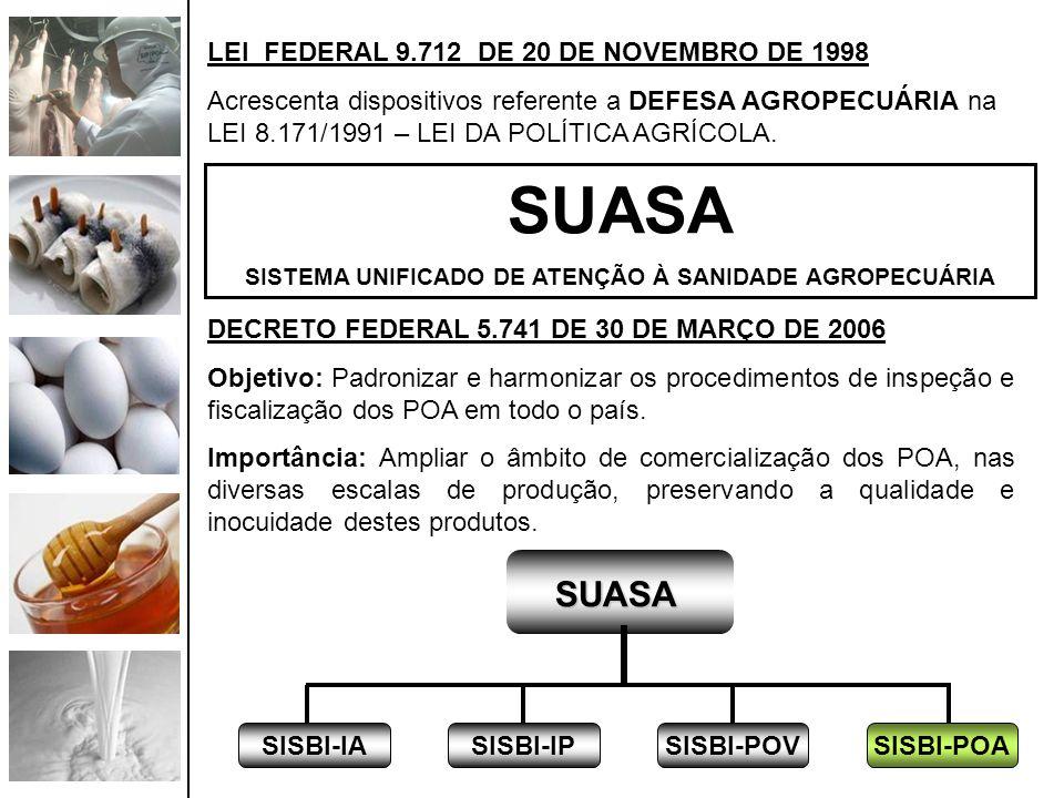 DECRETO FEDERAL 5.741 DE 30 DE MARÇO DE 2006 Objetivo: Padronizar e harmonizar os procedimentos de inspeção e fiscalização dos POA em todo o país. Imp