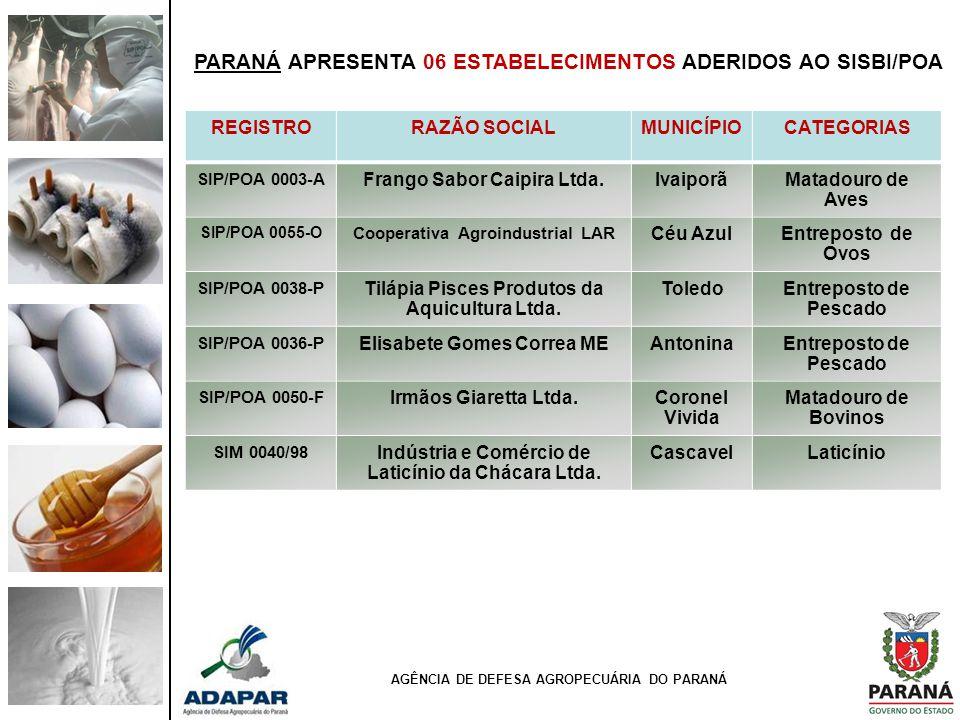 AGÊNCIA DE DEFESA AGROPECUÁRIA DO PARANÁ PARANÁ APRESENTA 06 ESTABELECIMENTOS ADERIDOS AO SISBI/POA REGISTRORAZÃO SOCIALMUNICÍPIOCATEGORIAS SIP/POA 00