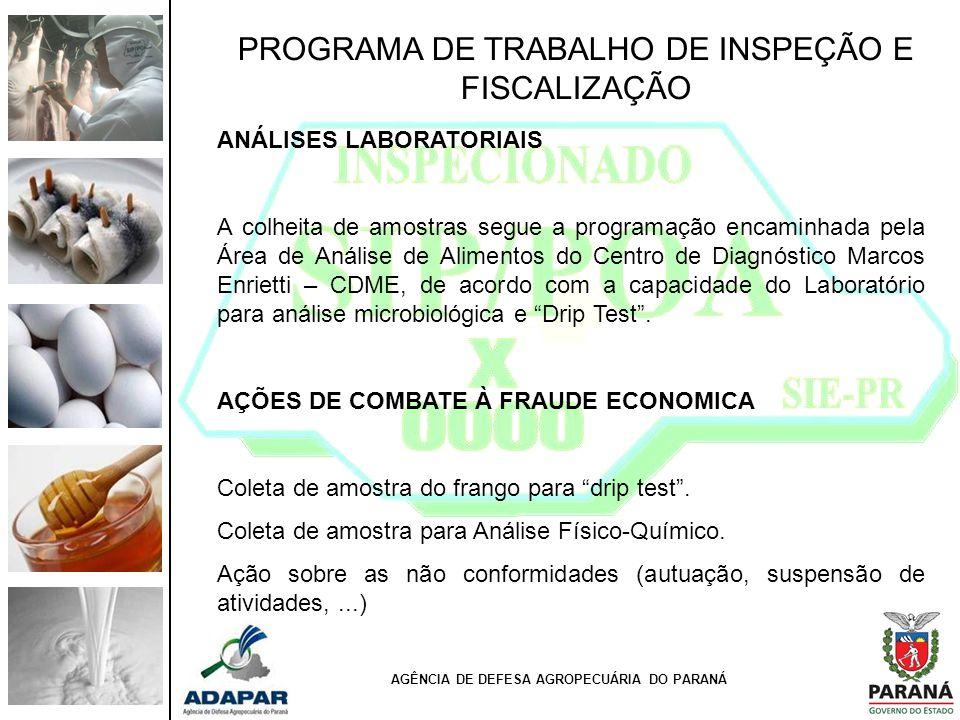 PROGRAMA DE TRABALHO DE INSPEÇÃO E FISCALIZAÇÃO ANÁLISES LABORATORIAIS A colheita de amostras segue a programação encaminhada pela Área de Análise de