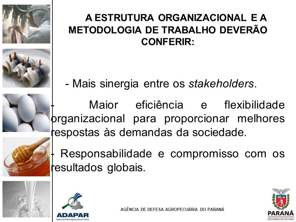 AGÊNCIA DE DEFESA AGROPECUÁRIA DO PARANÁ A ESTRUTURA ORGANIZACIONAL E A METODOLOGIA DE TRABALHO DEVERÃO CONFERIR: - Mais sinergia entre os stakeholder