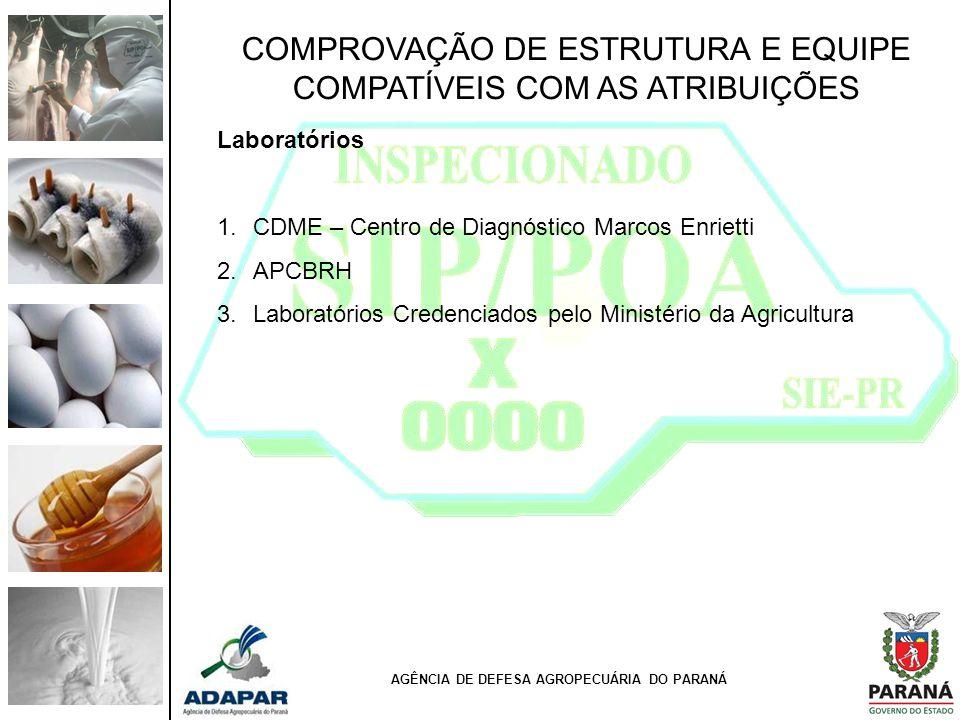 COMPROVAÇÃO DE ESTRUTURA E EQUIPE COMPATÍVEIS COM AS ATRIBUIÇÕES Laboratórios 1.CDME – Centro de Diagnóstico Marcos Enrietti 2.APCBRH 3.Laboratórios C
