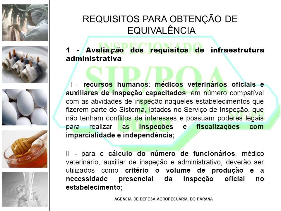REQUISITOS PARA OBTENÇÃO DE EQUIVALÊNCIA 1 - Avaliação dos requisitos de infraestrutura administrativa I - recursos humanos: médicos veterinários ofic
