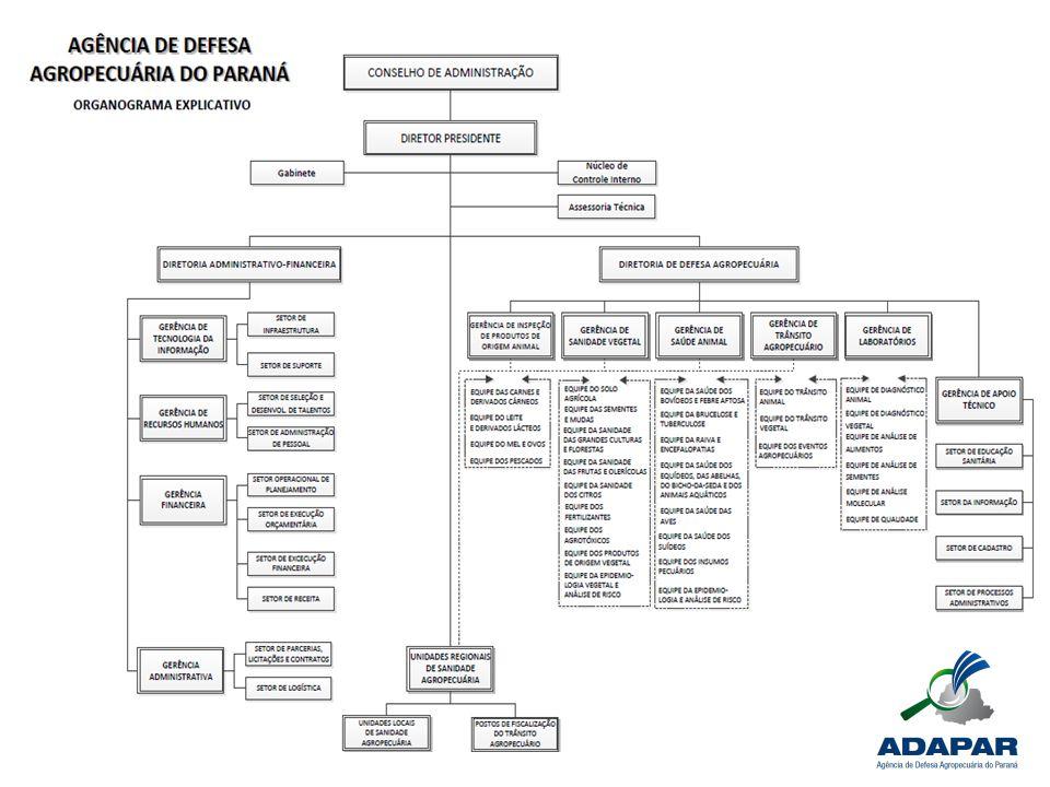 PRINCÍPIOS GERAIS AGÊNCIA DE DEFESA AGROPECUÁRIA DO PARANÁ